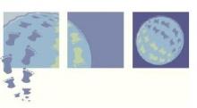 Migration globes